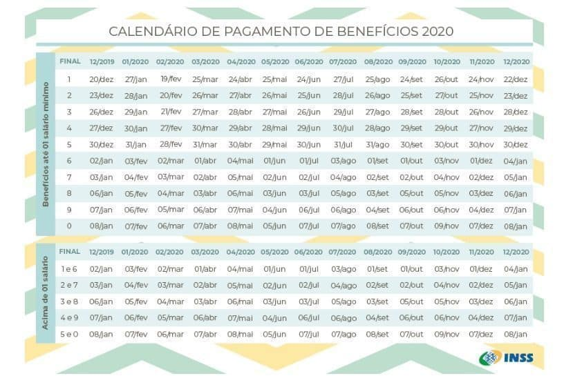 calendario de pagamento inss 2020