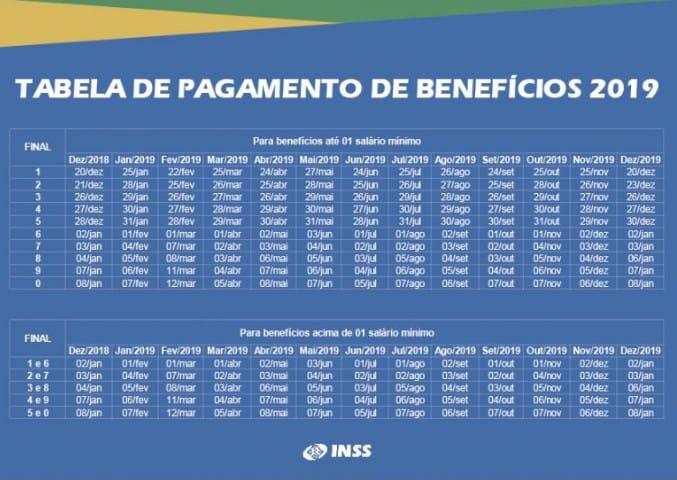 Tabela de Pagamento do INSS