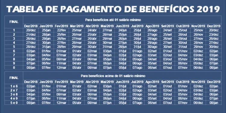 tabela-de-pagamento-de-beneficio-2019
