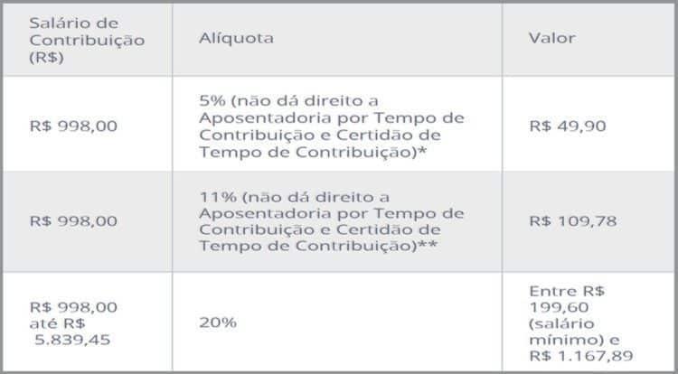 tabela-de-contribuicao-2