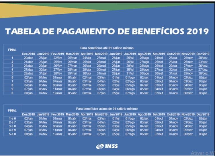 tabela de pagamento do inss aposentados 2018