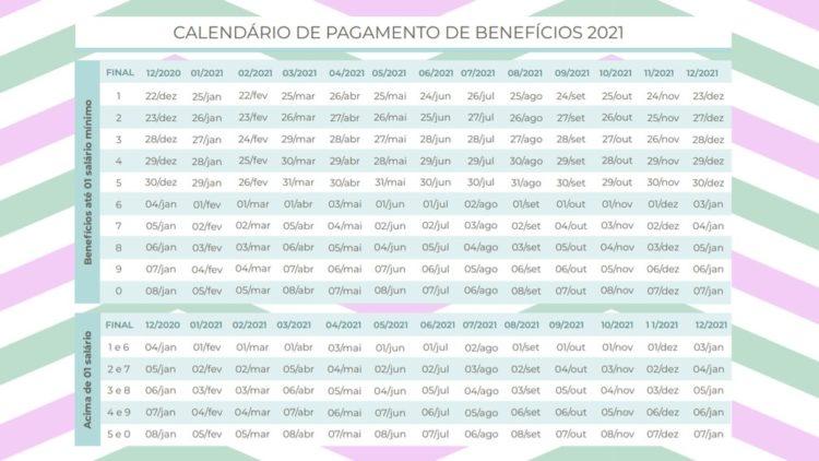 tabela inss 2021 contribuinte individual